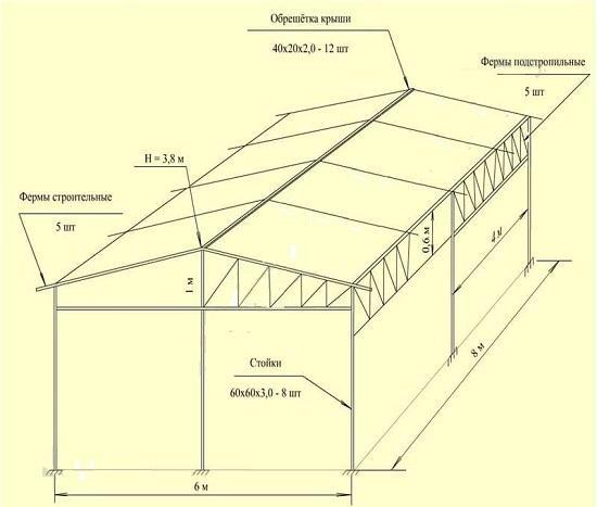 Односкатная крыша из профильной трубы и профнастила