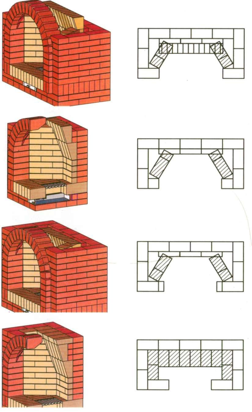 Печи барбекю из кирпича своими руками фото схемы чертежи