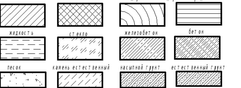 Как обозначается керамзитобетон керамзитобетон или панельные дома