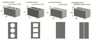 Керамзитобетон пропорции с пескобетоном сухие строительные смеси приготовление раствора