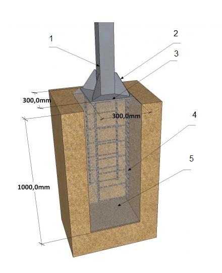 Фундамент