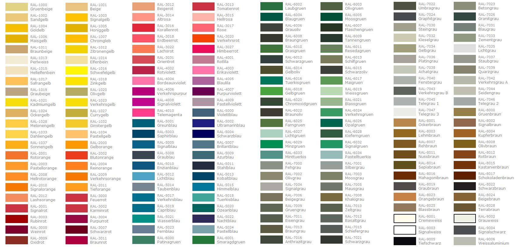 Какой цвет стен выбрать для кухни — сочетания и дизайн
