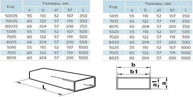 габариты пластиковых прямоугольных труб для вентиляции